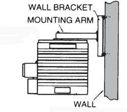 Wall Mounting Bracket Kit